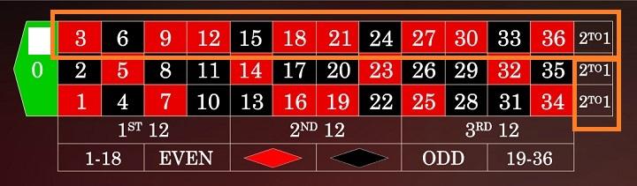 ヨーロピアンルーレット オンラインカジノ ライブカジノ ルール